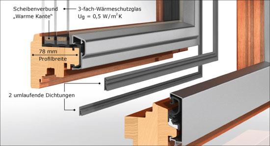 Fenster Holz Aluminium Test ~   pax hat mit seinen pax holz aluminium fenstern das passende für sie